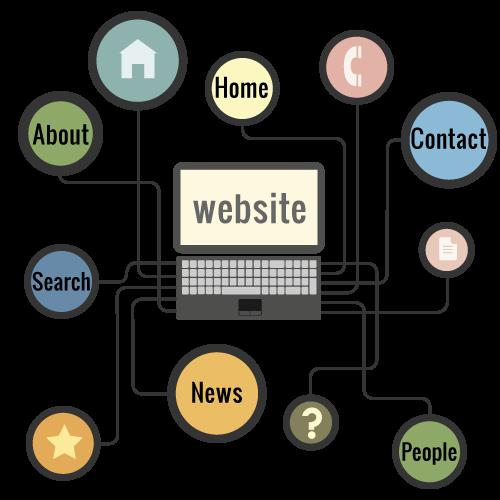 web-design-map